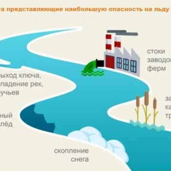 Опасные места лед